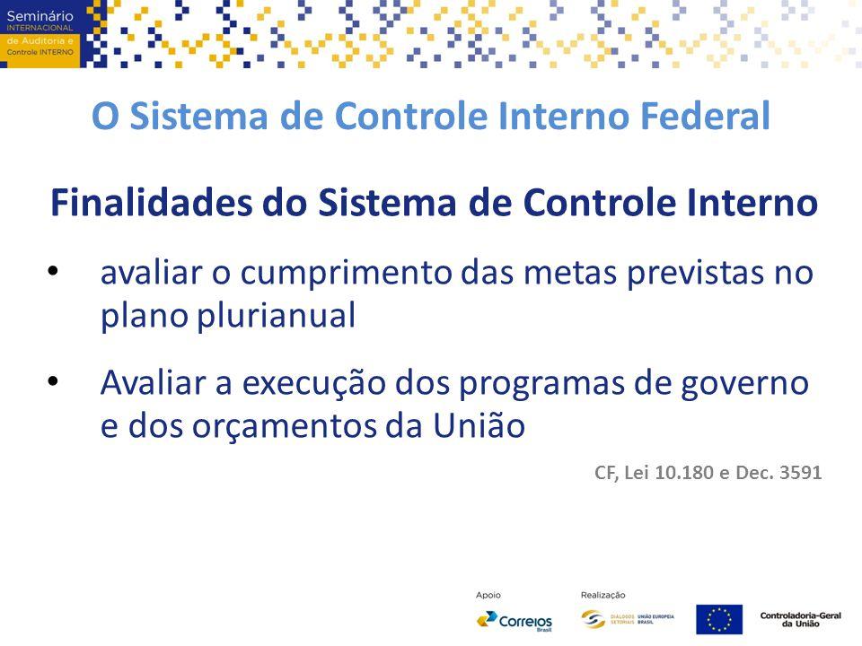 O Sistema de Controle Interno Federal