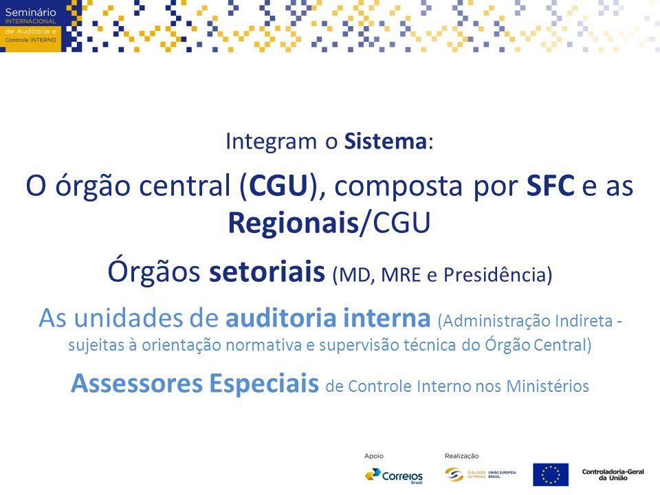 O órgão central (CGU), composta por SFC e as Regionais/CGU
