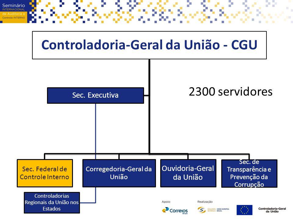 Controladoria-Geral da União - CGU