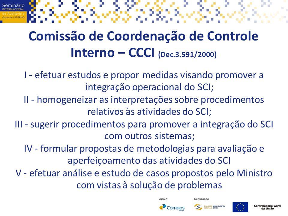 Comissão de Coordenação de Controle Interno – CCCI (Dec.3.591/2000)