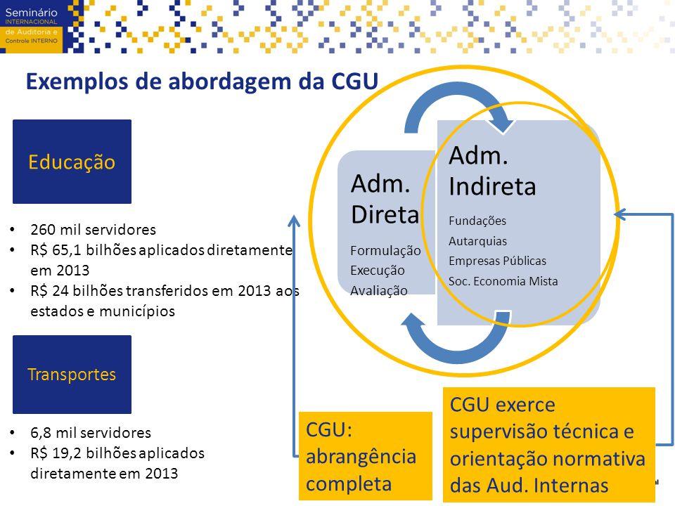 Exemplos de abordagem da CGU