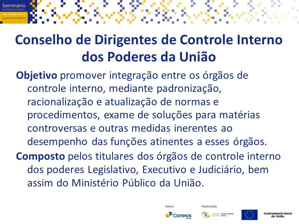 Conselho de Dirigentes de Controle Interno dos Poderes da União