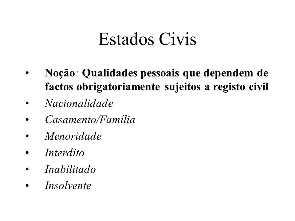 Estados CivisNoção: Qualidades pessoais que dependem de factos obrigatoriamente sujeitos a registo civil.