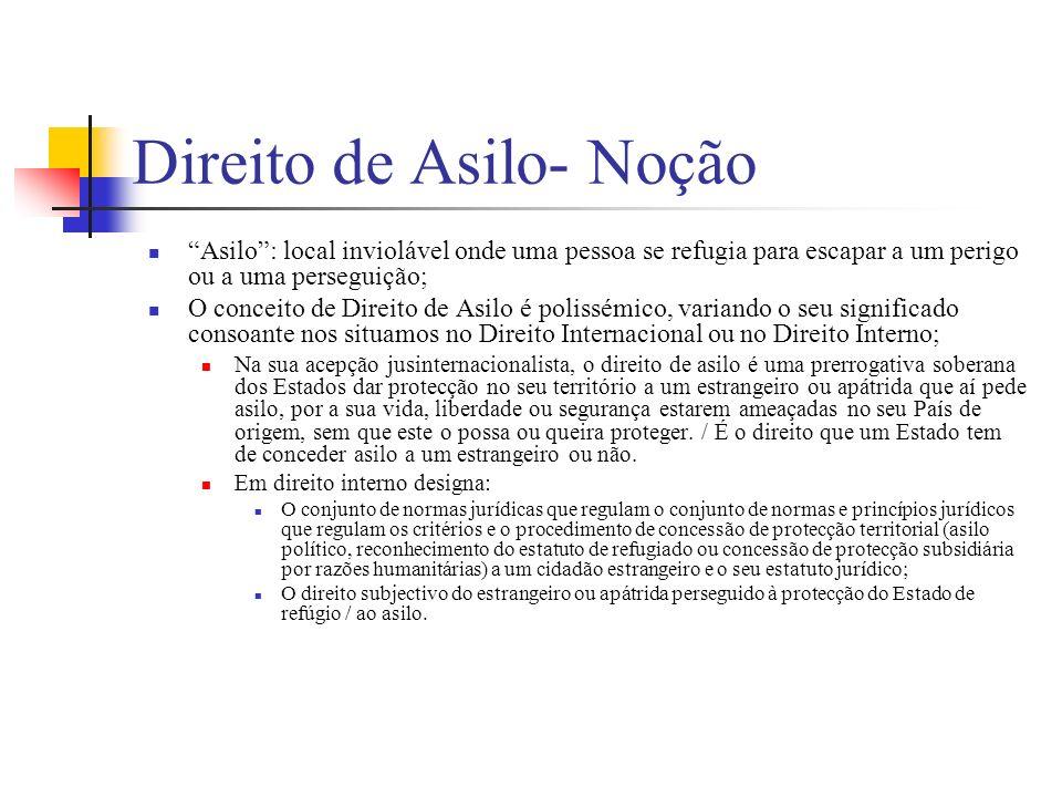 Direito de Asilo- Noção