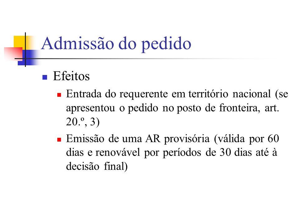 Admissão do pedido Efeitos