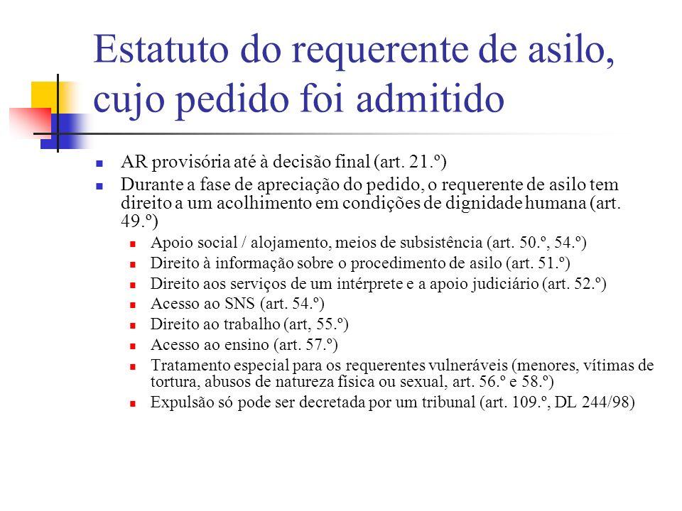 Estatuto do requerente de asilo, cujo pedido foi admitido