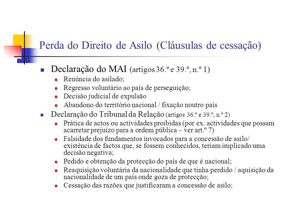 Perda do Direito de Asilo (Cláusulas de cessação)