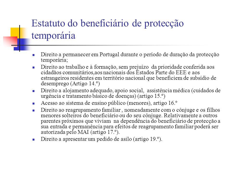 Estatuto do beneficiário de protecção temporária