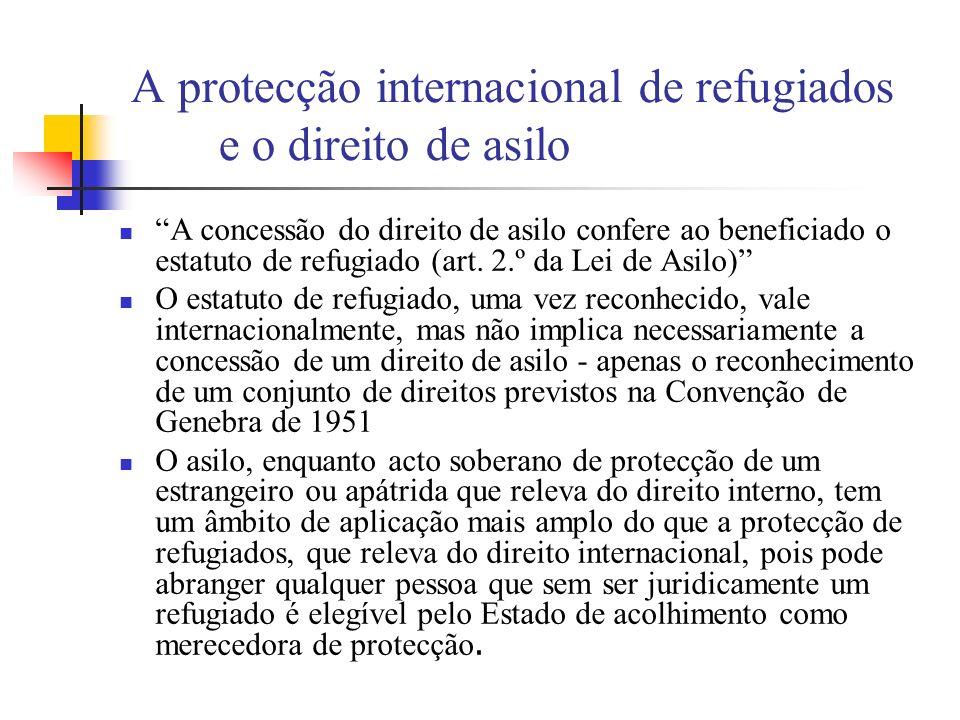 A protecção internacional de refugiados e o direito de asilo