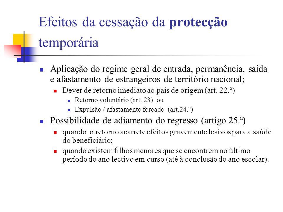 Efeitos da cessação da protecção temporária