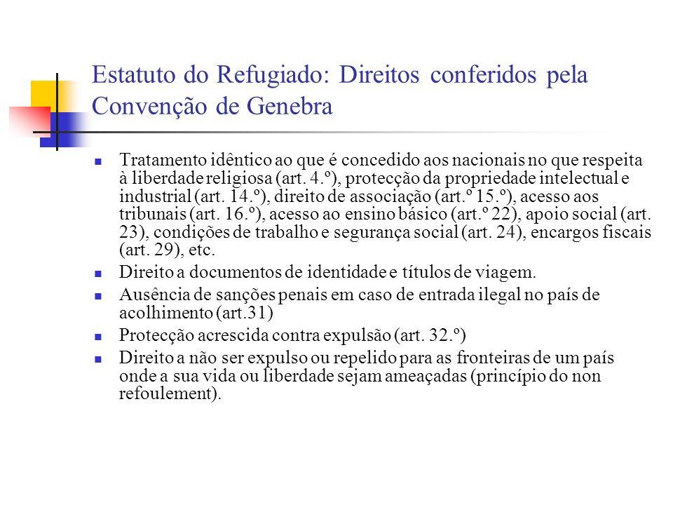 Estatuto do Refugiado: Direitos conferidos pela Convenção de Genebra