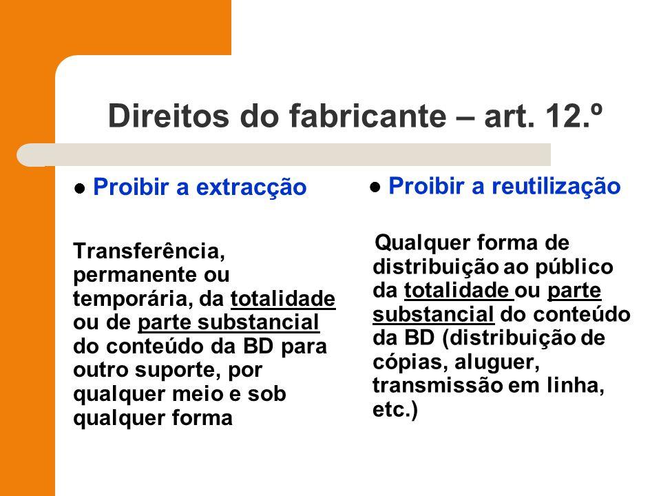 Direitos do fabricante – art. 12.º