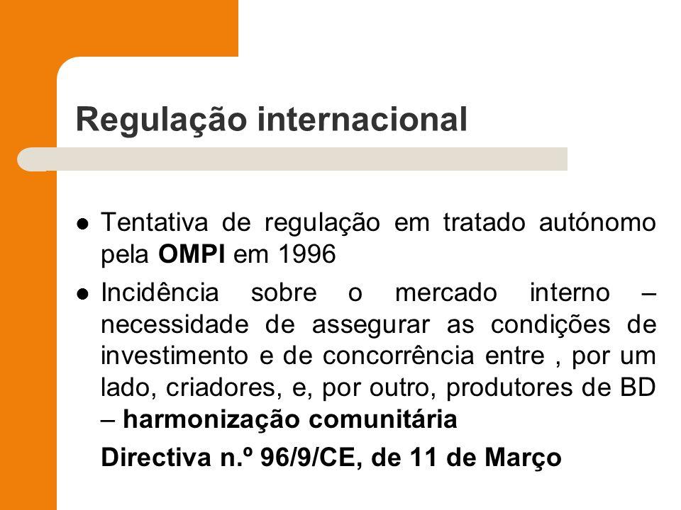Regulação internacional