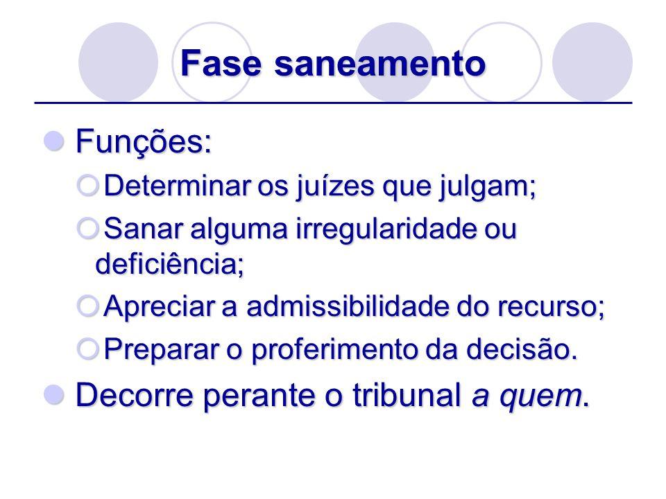 Fase saneamento Funções: Decorre perante o tribunal a quem.