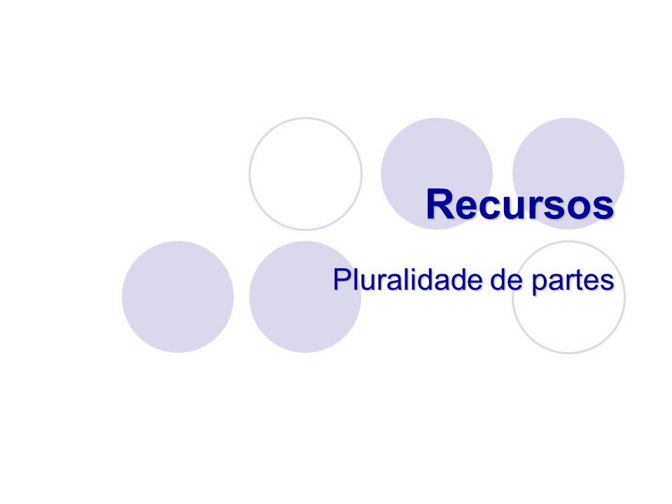 Recursos Pluralidade de partes