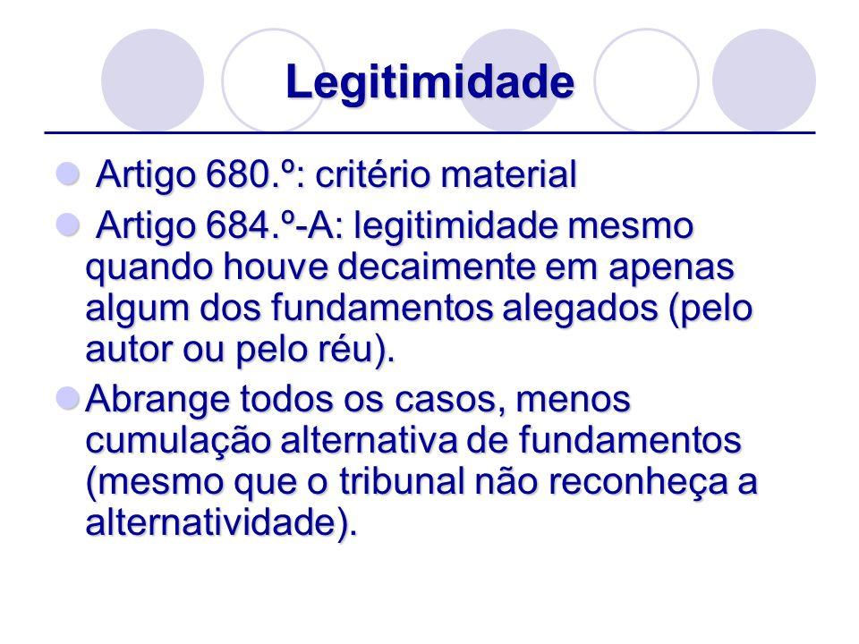 Legitimidade Artigo 680.º: critério material