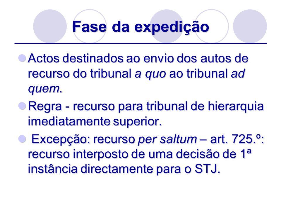 Fase da expedição Actos destinados ao envio dos autos de recurso do tribunal a quo ao tribunal ad quem.