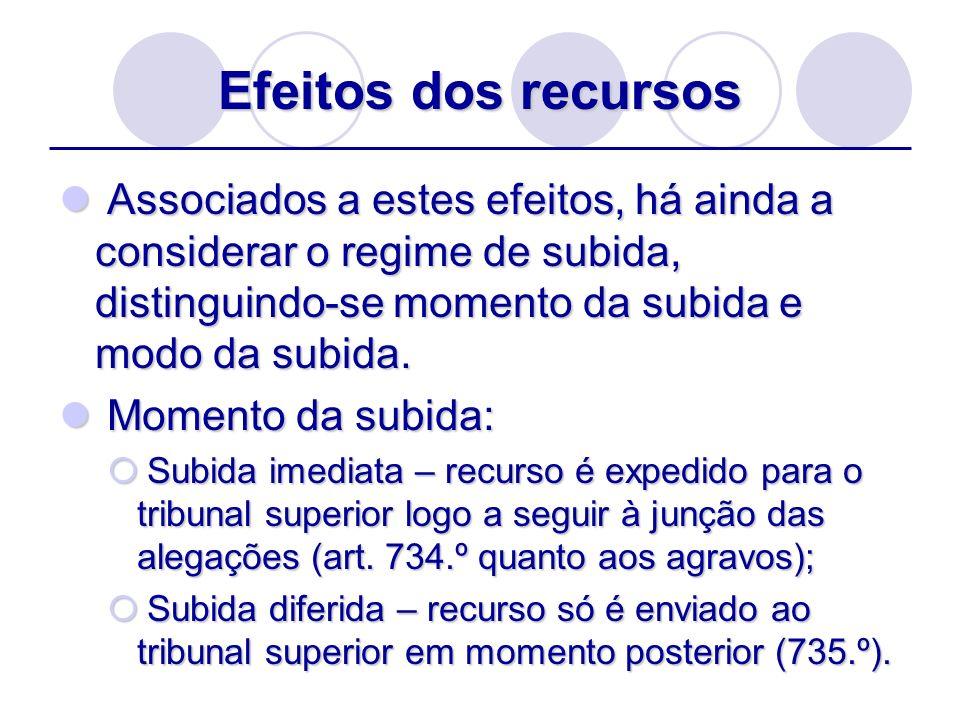 Efeitos dos recursos Associados a estes efeitos, há ainda a considerar o regime de subida, distinguindo-se momento da subida e modo da subida.