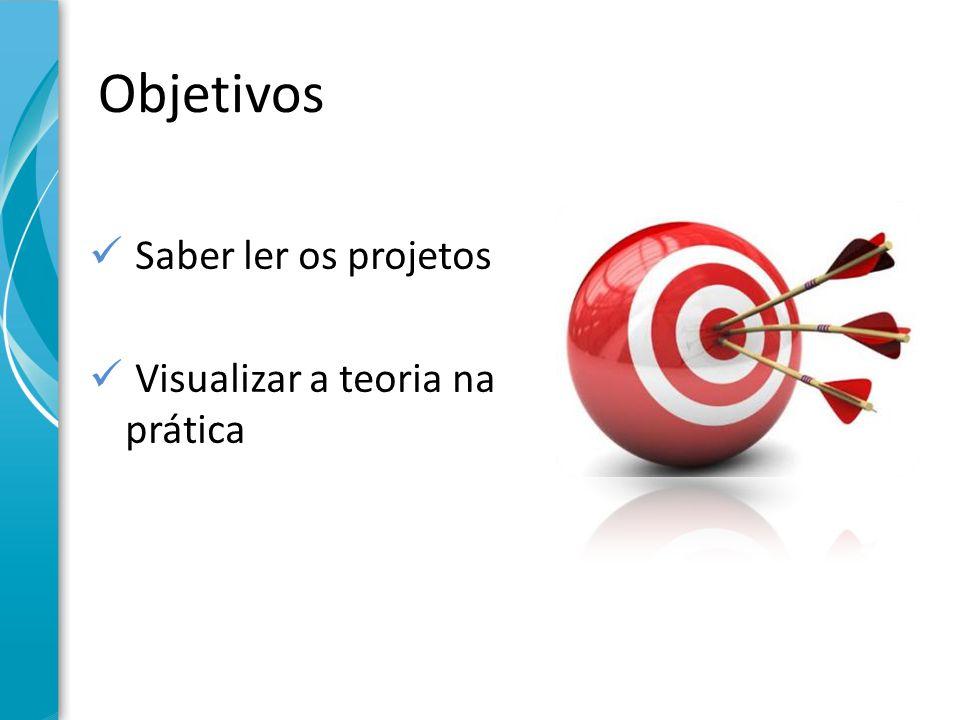 Objetivos Saber ler os projetos Visualizar a teoria na prática