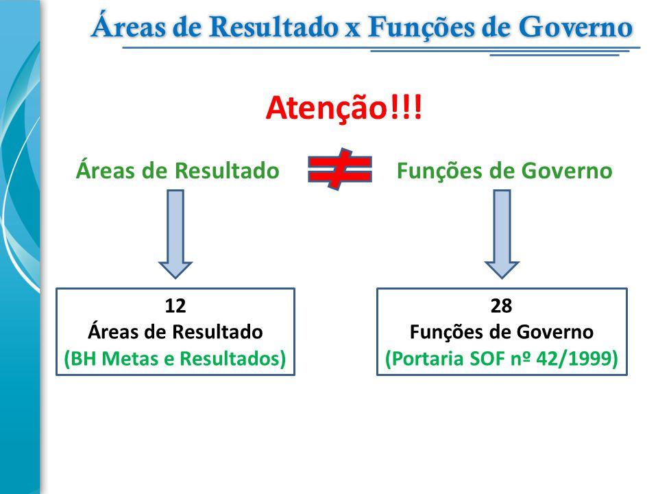 Áreas de Resultado Funções de Governo (BH Metas e Resultados)