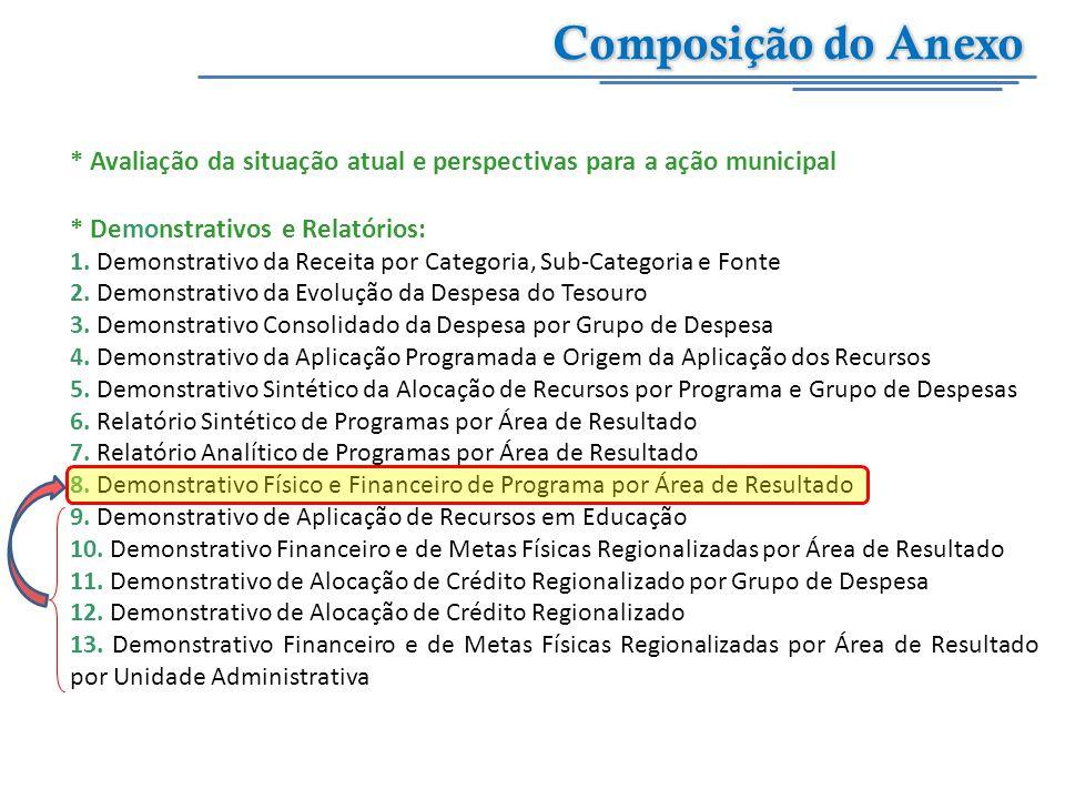 Composição do Anexo * Avaliação da situação atual e perspectivas para a ação municipal. * Demonstrativos e Relatórios: