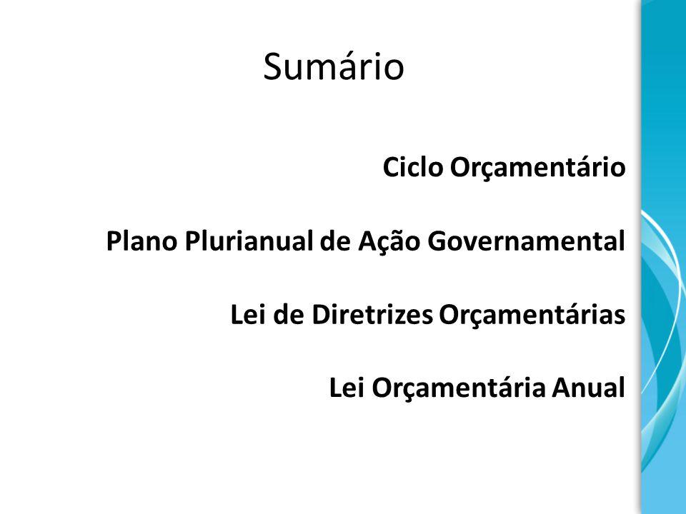 Sumário Ciclo Orçamentário Plano Plurianual de Ação Governamental