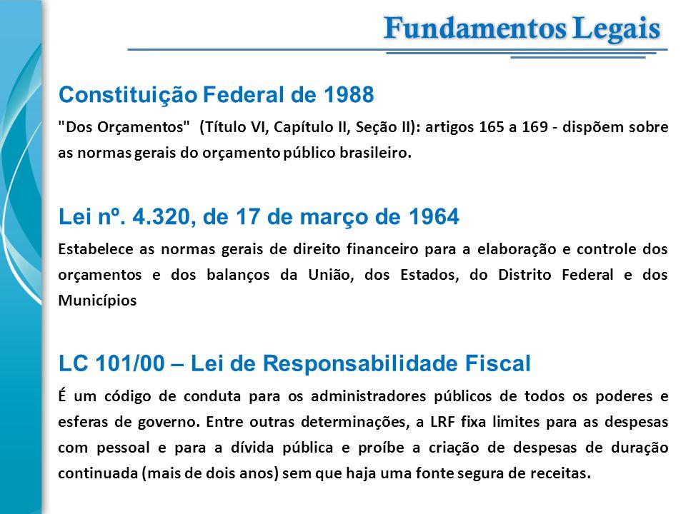 Fundamentos Legais Constituição Federal de 1988