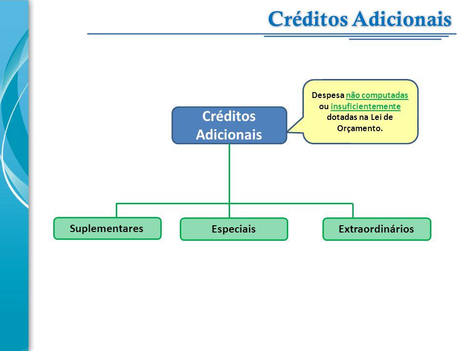 Créditos Adicionais Créditos Adicionais Suplementares Especiais