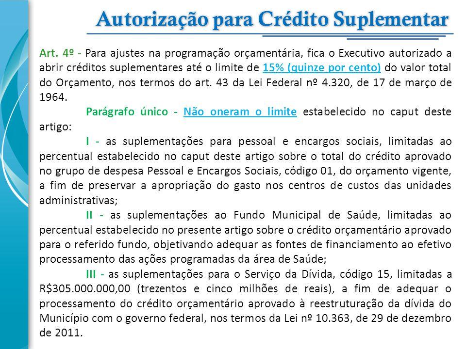 Autorização para Crédito Suplementar
