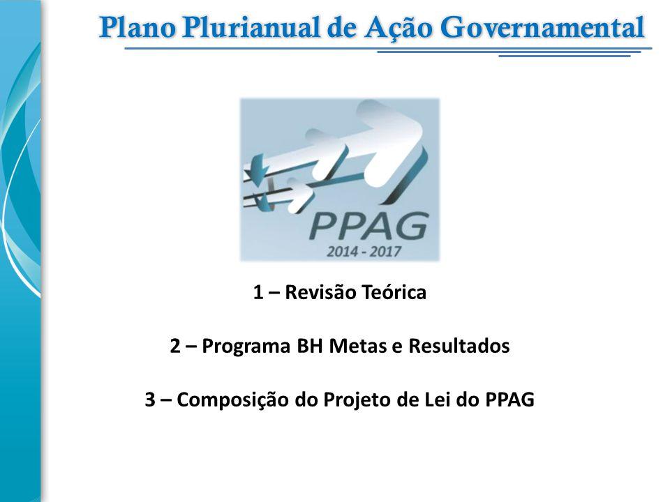 Plano Plurianual de Ação Governamental