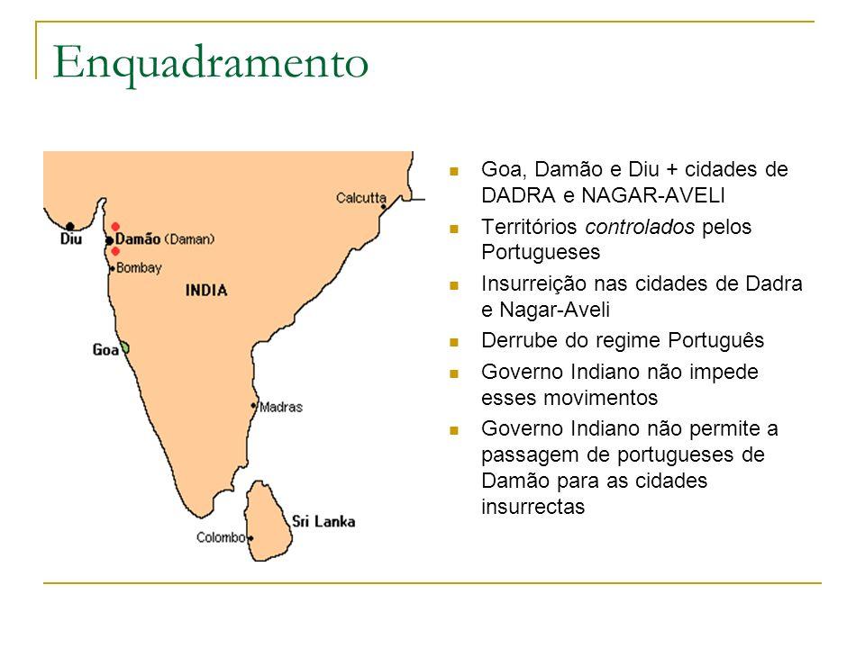 Enquadramento Goa, Damão e Diu + cidades de DADRA e NAGAR-AVELI