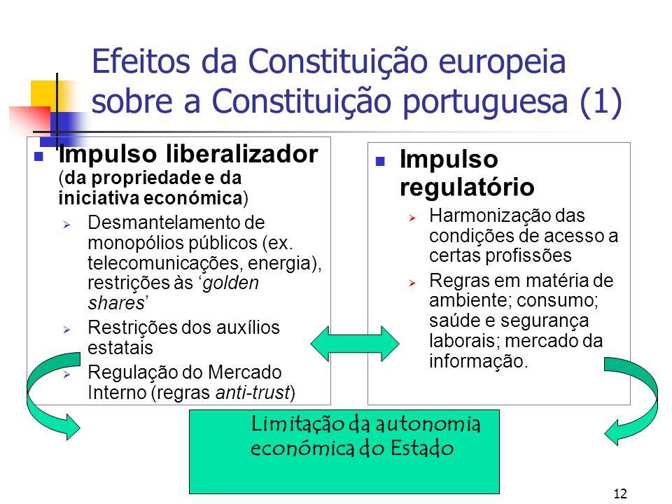 Efeitos da Constituição europeia sobre a Constituição portuguesa (1)