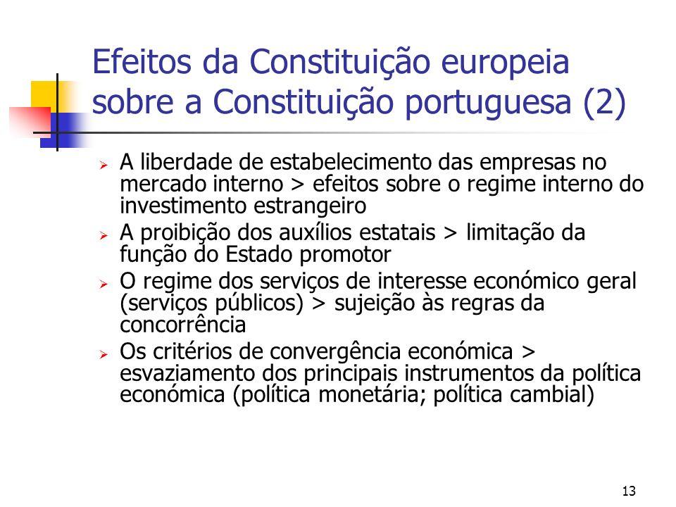 Efeitos da Constituição europeia sobre a Constituição portuguesa (2)