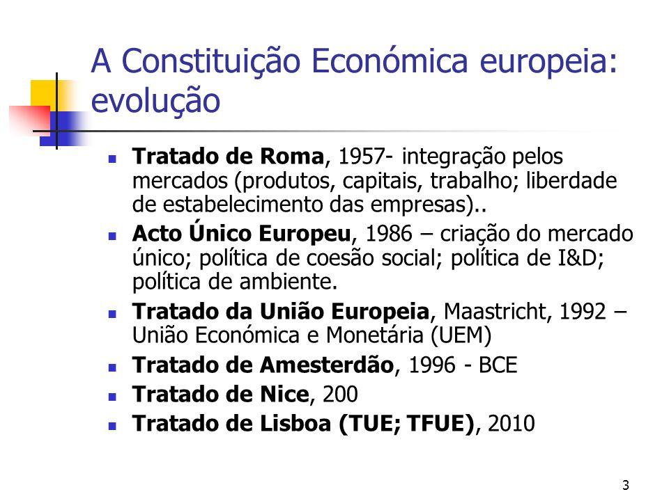 A Constituição Económica europeia: evolução