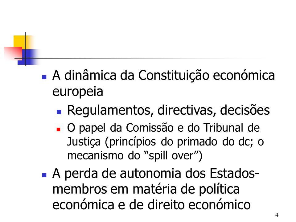 A dinâmica da Constituição económica europeia