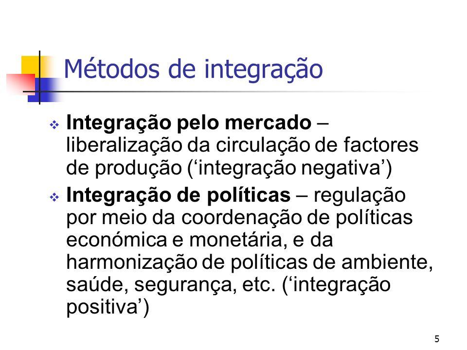 Métodos de integração Integração pelo mercado – liberalização da circulação de factores de produção ('integração negativa')