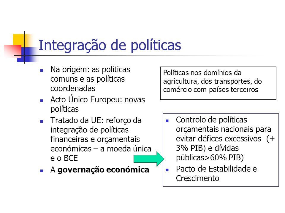 Integração de políticas