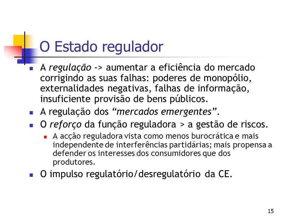 O Estado regulador