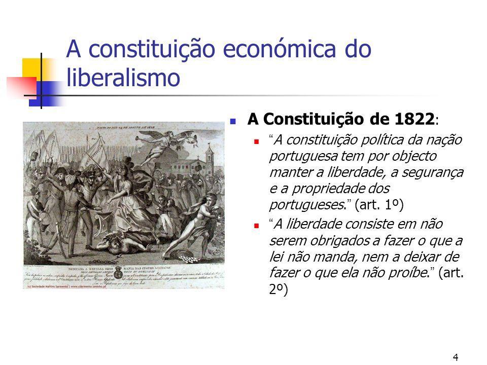 A constituição económica do liberalismo