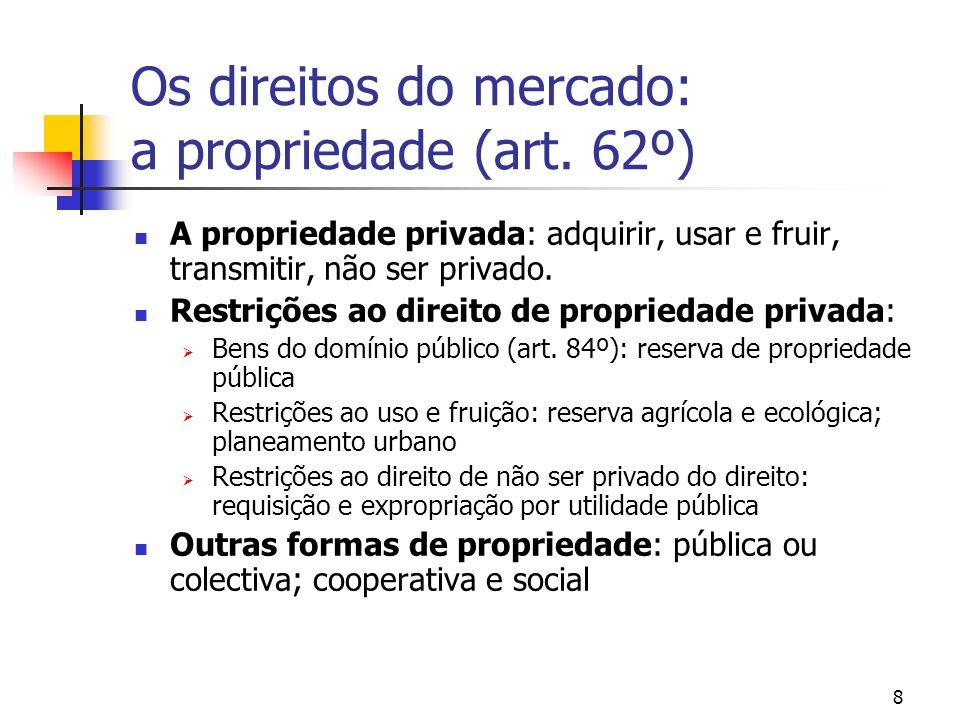 Os direitos do mercado: a propriedade (art. 62º)
