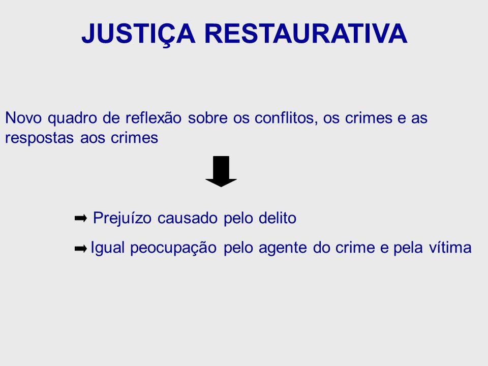JUSTIÇA RESTAURATIVANovo quadro de reflexão sobre os conflitos, os crimes e as respostas aos crimes.
