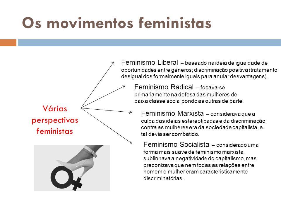 Os movimentos feministas