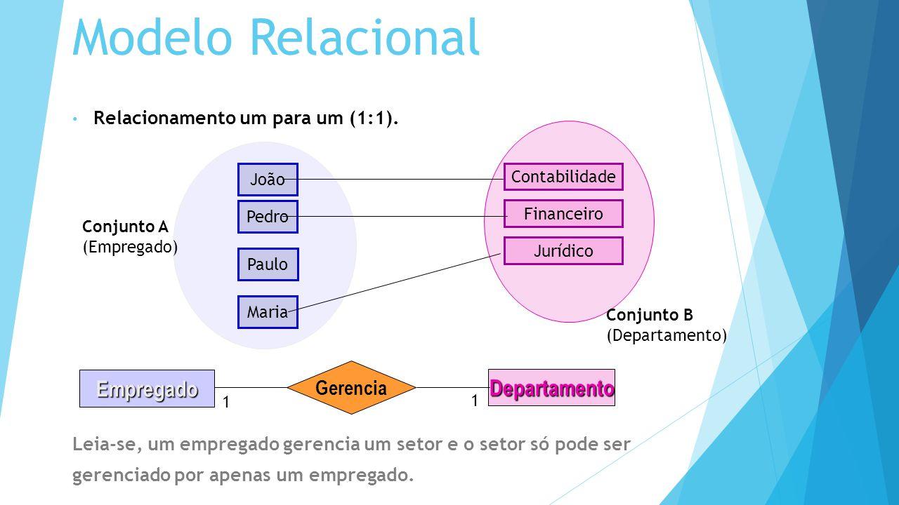 Modelo Relacional Empregado Departamento Gerencia