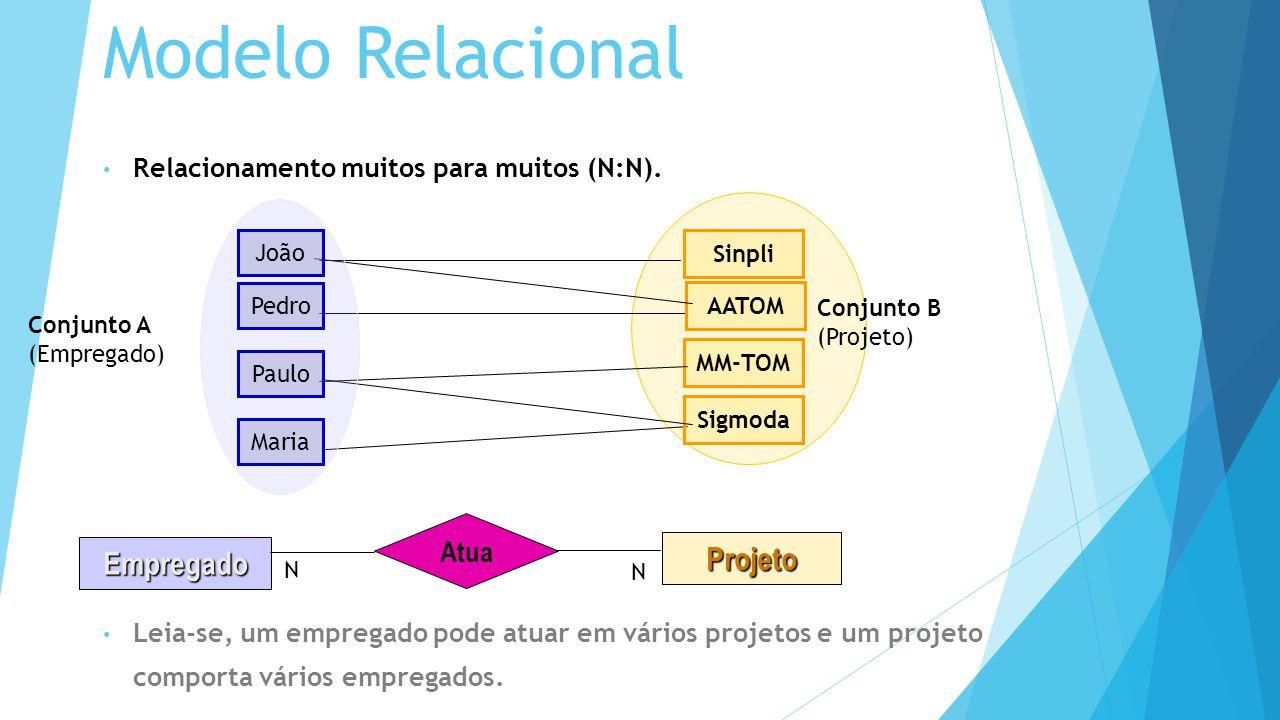 Modelo Relacional Projeto Empregado Atua