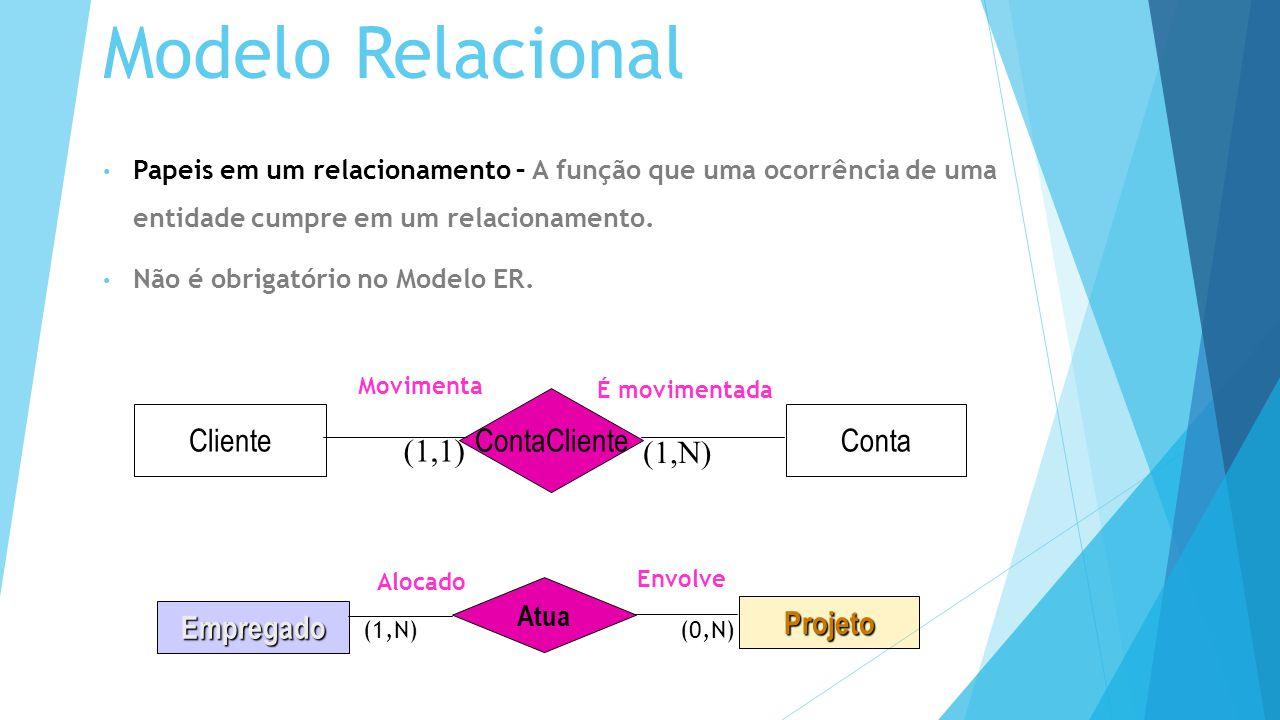 Modelo Relacional ContaCliente Cliente Conta (1,1) (1,N) Empregado