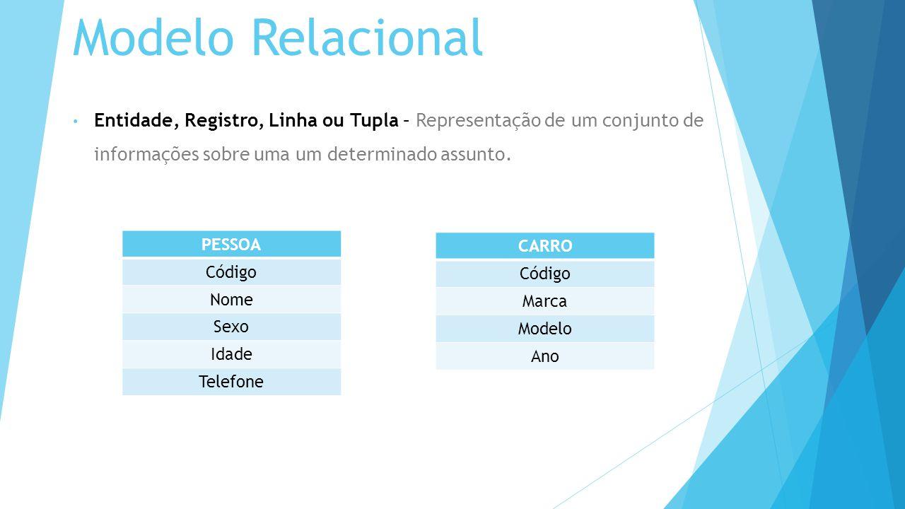 Modelo Relacional Entidade, Registro, Linha ou Tupla – Representação de um conjunto de informações sobre uma um determinado assunto.