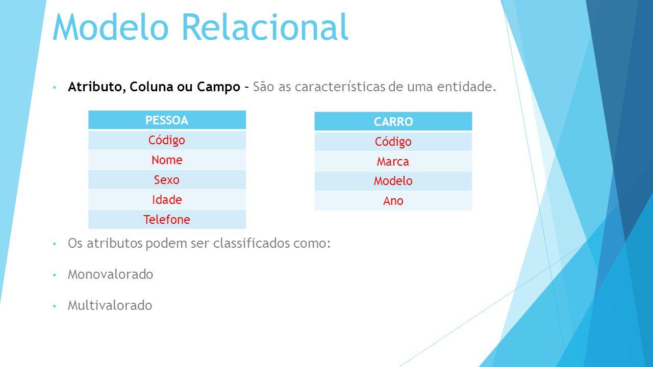 Modelo Relacional Atributo, Coluna ou Campo – São as características de uma entidade. Os atributos podem ser classificados como: