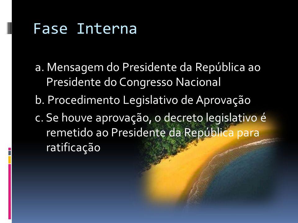 Fase Interna a. Mensagem do Presidente da República ao Presidente do Congresso Nacional. b. Procedimento Legislativo de Aprovação.
