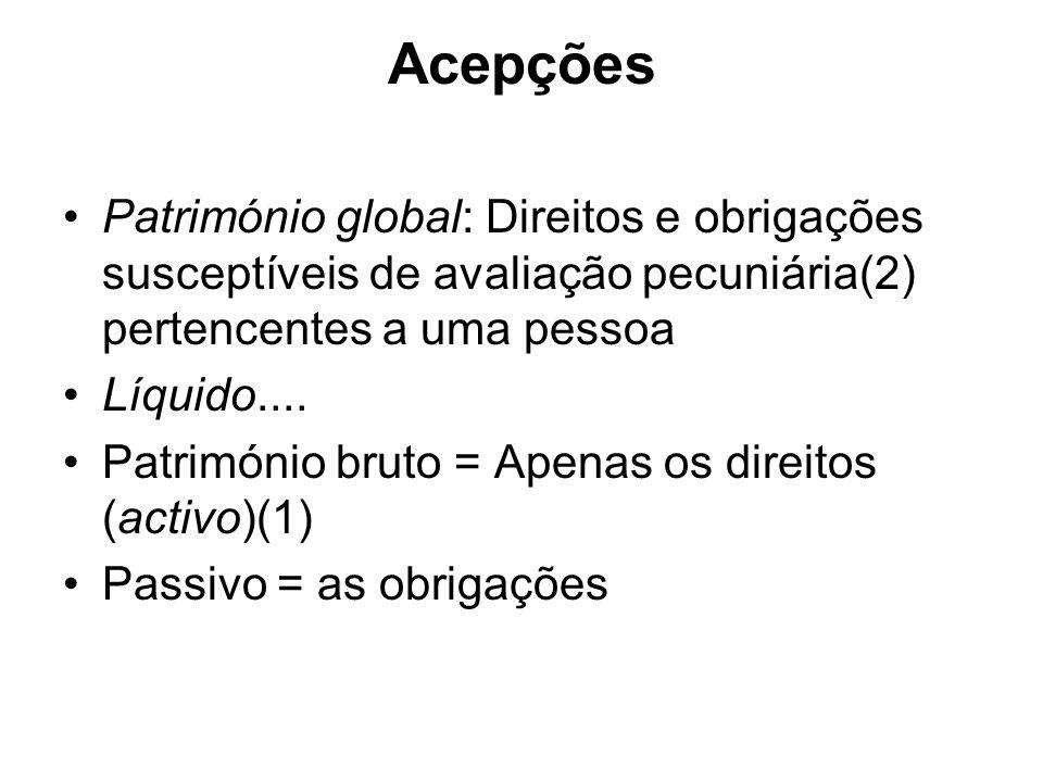 Acepções Património global: Direitos e obrigações susceptíveis de avaliação pecuniária(2) pertencentes a uma pessoa.