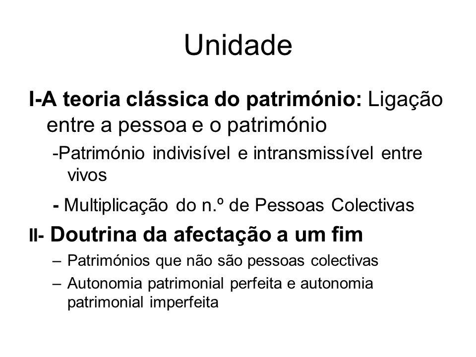Unidade I-A teoria clássica do património: Ligação entre a pessoa e o património. -Património indivisível e intransmissível entre vivos.